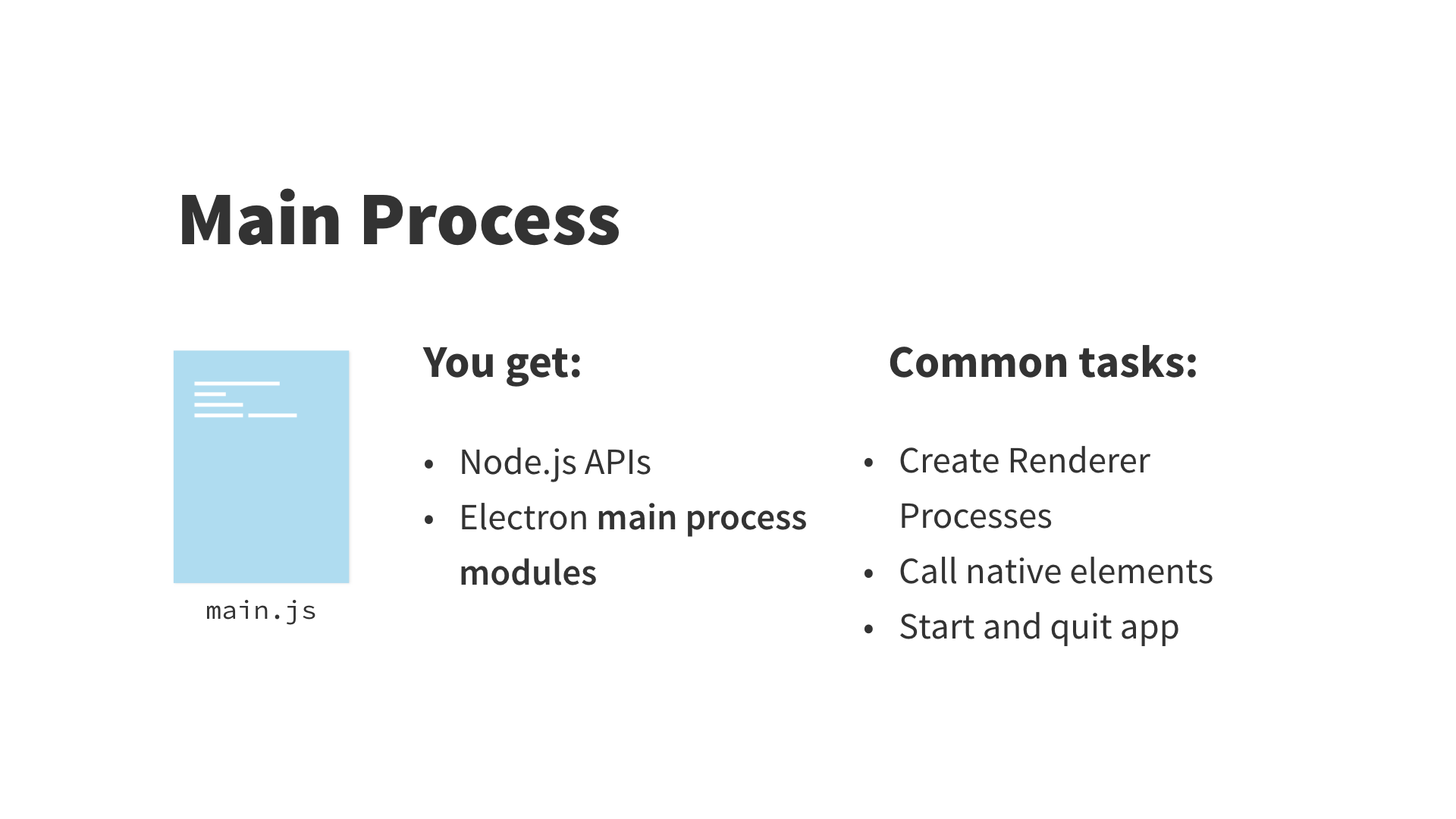 main process diagram